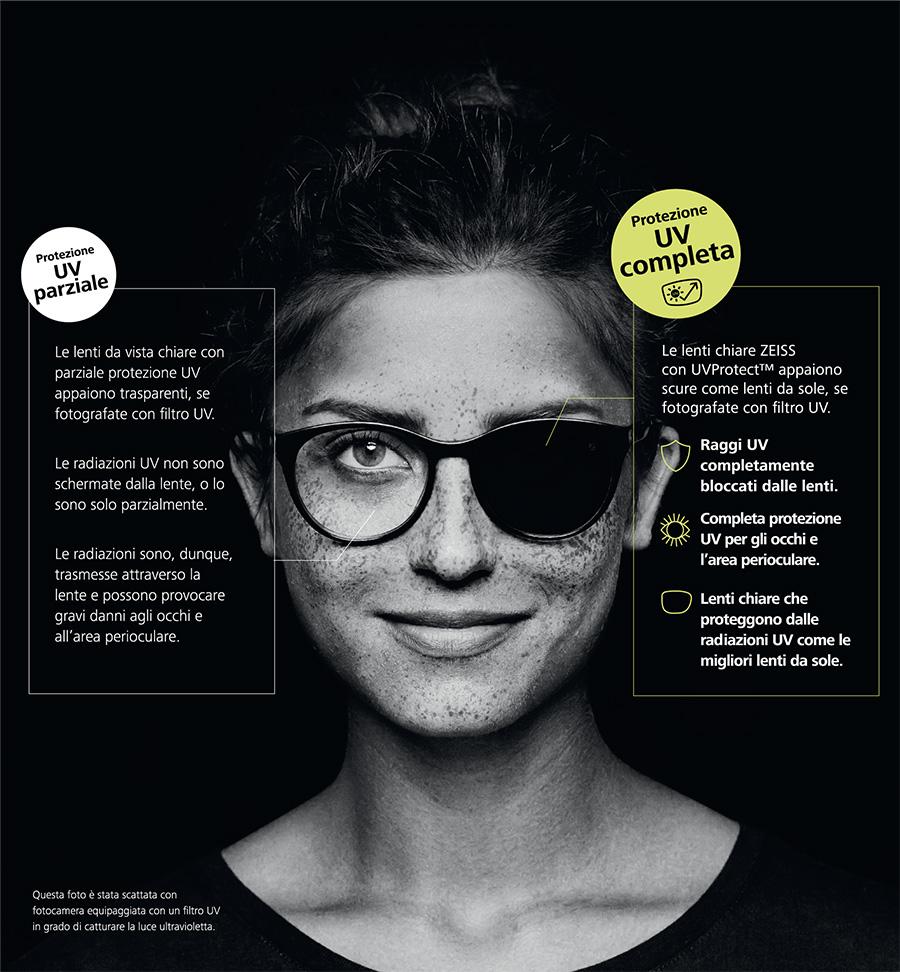 e4e156bb5169 Lenti ZEISS UV Protect™ - Ottica Ranieri